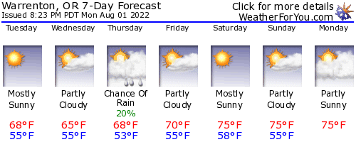 Warrenton, Oregon, weather forecast