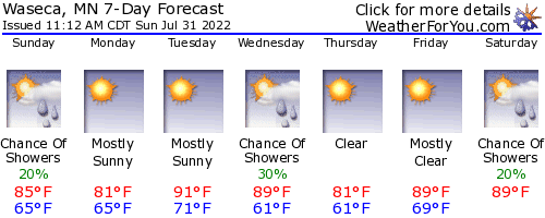 Waseca, Minnesota, weather forecast