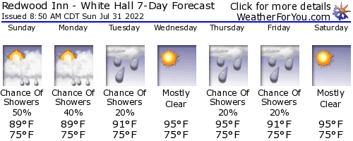 White Hall, Arkansas, weather forecast