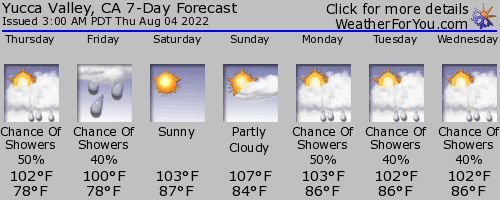 Yucca Valley, California, weather forecast
